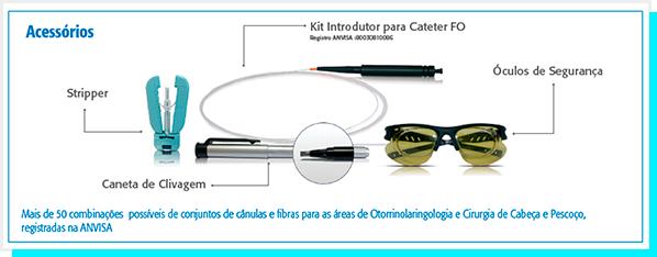Laser Diodo - Acessórios